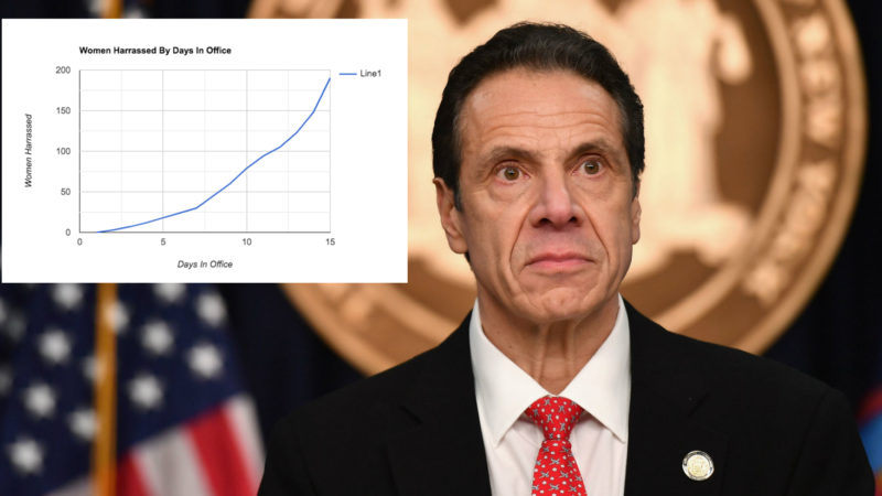 Cuomo Embarrassed Only 11 Women Felt Harassed